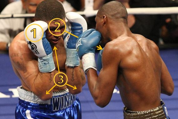 how-to-block-a-punch