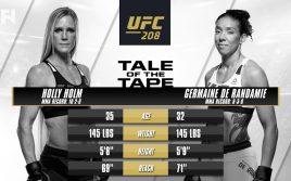 «To make history» Прогноз на Холли Холм — Жермен де Рандами, UFC 208