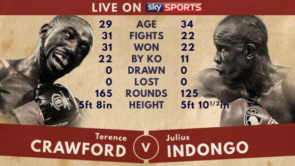 Кроуфорд: после победы над Индонго стану лучшим боксером мира
